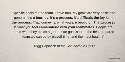 Popovich goals iso