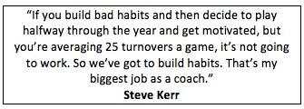 Kerr habits